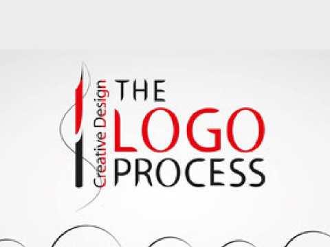nguye tac thiet ke logo